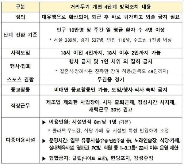 (자료 제공=인천시)